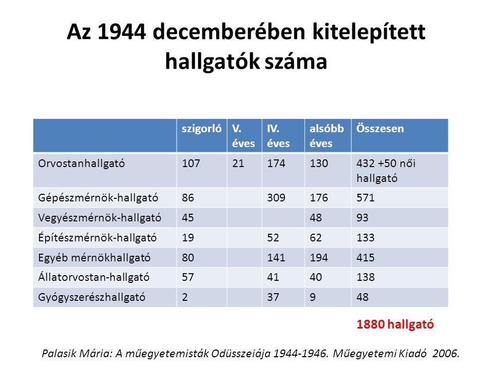 Az 1944 decemberében kitelepített hallgatók száma