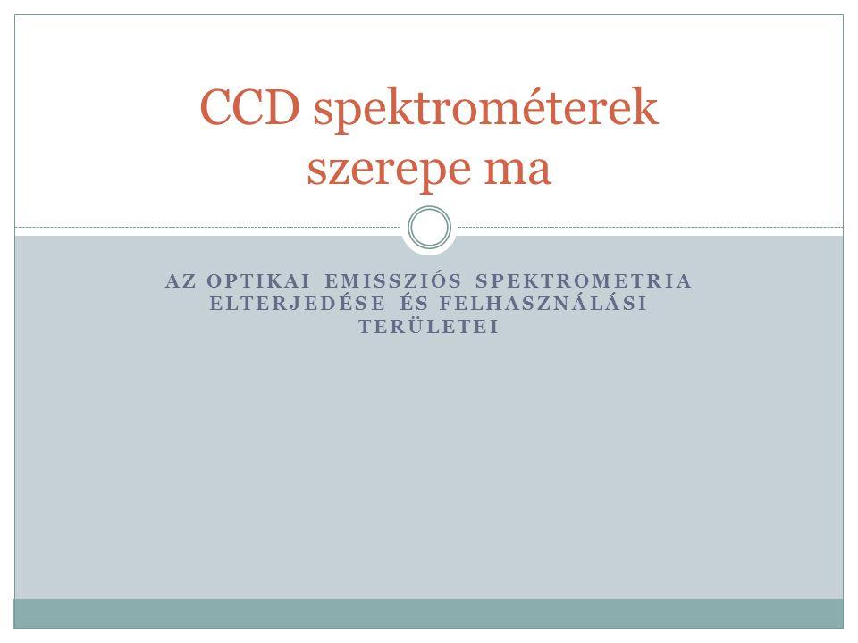 CCD spektrométerek szerepe ma