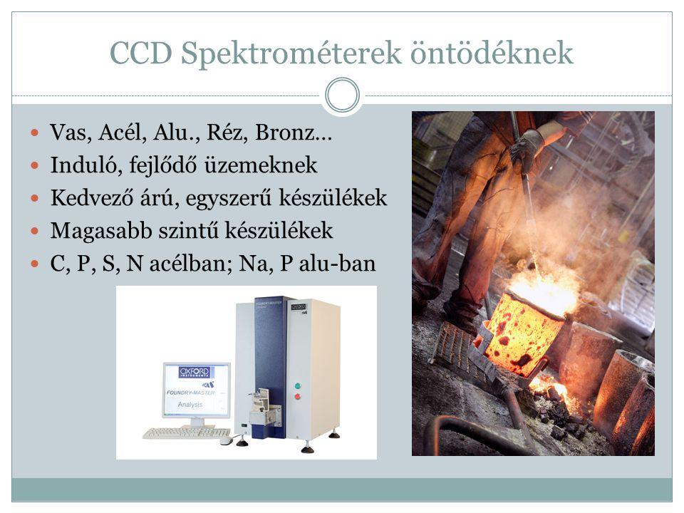 CCD Spektrométerek öntödéknek