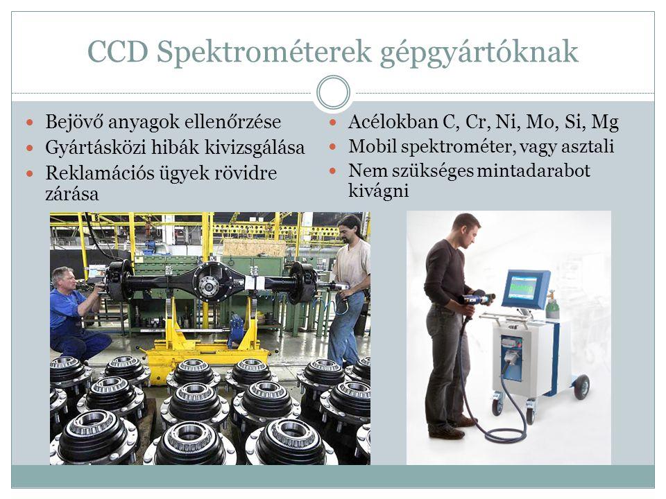 CCD Spektrométerek gépgyártóknak