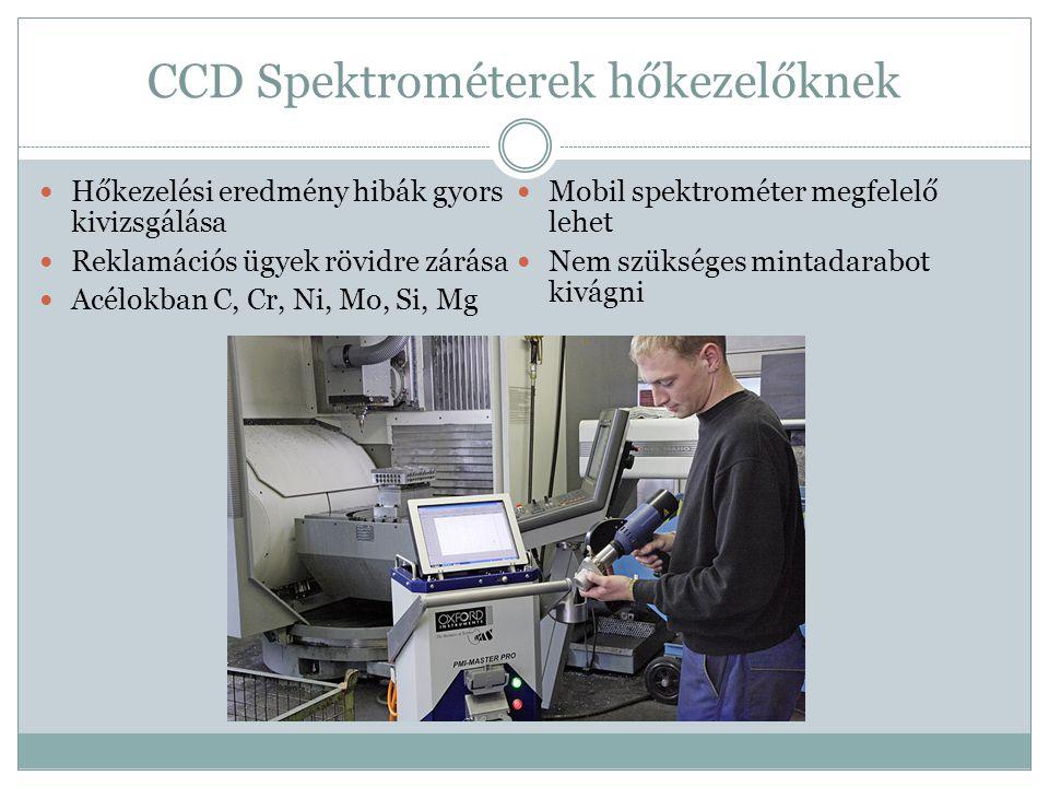 CCD Spektrométerek hőkezelőknek