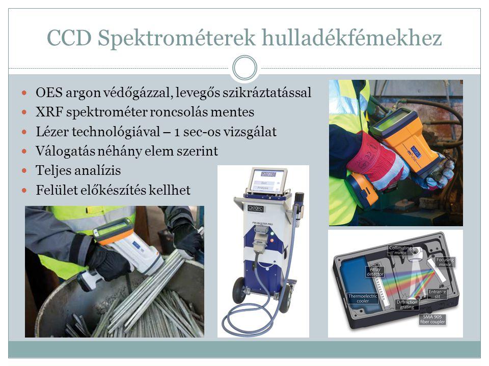 CCD Spektrométerek hulladékfémekhez
