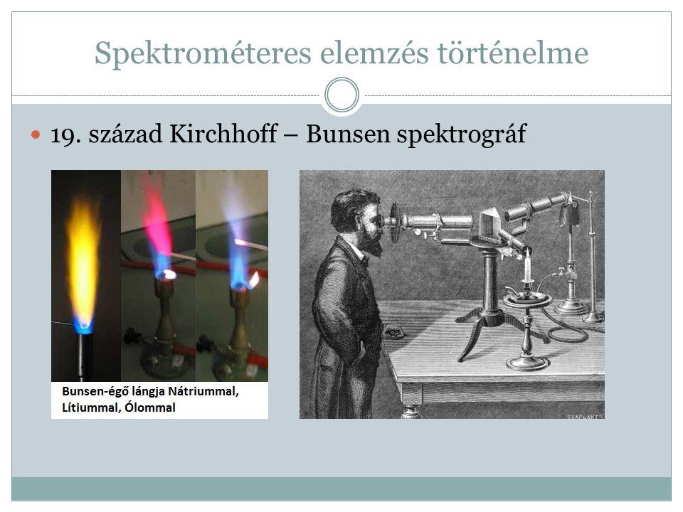 Spektrométeres elemzés történelme