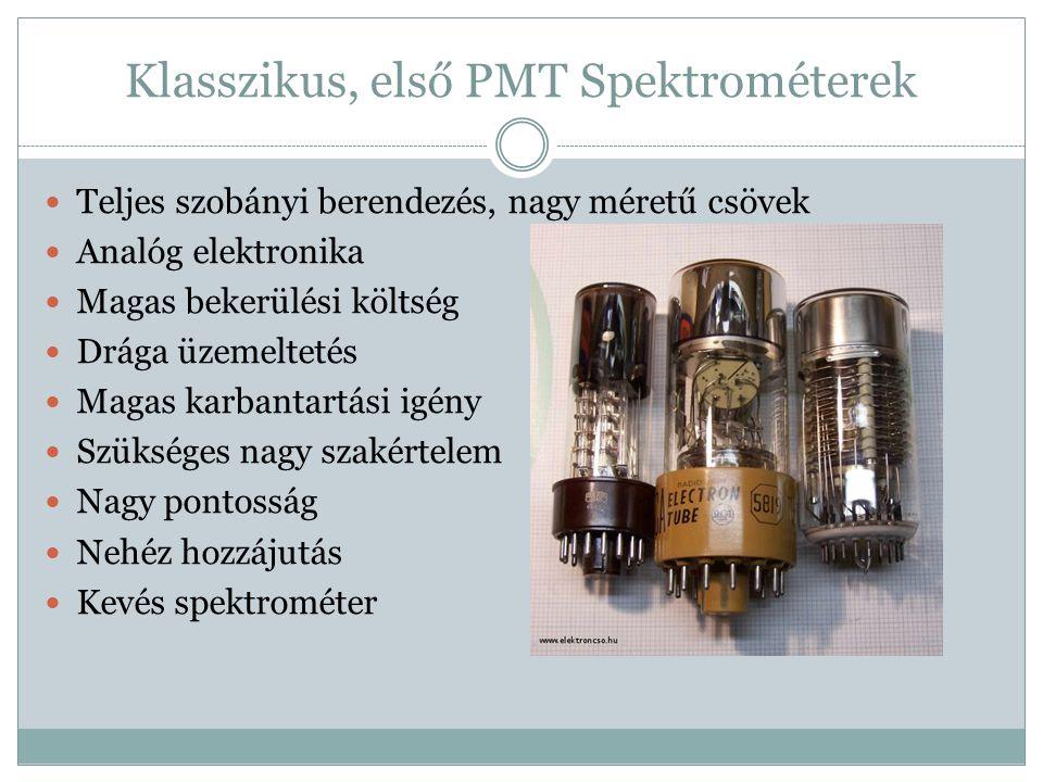 Klasszikus, első PMT Spektrométerek