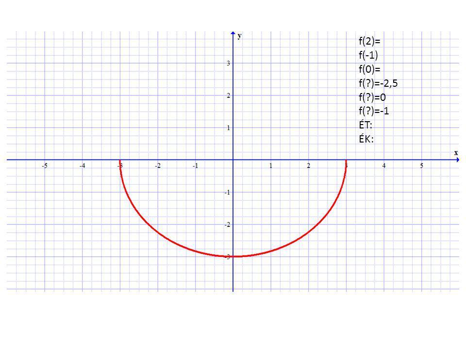 f(2)= f(-1) f(0)= f( )=-2,5 f( )=0 f( )=-1 ÉT: ÉK: