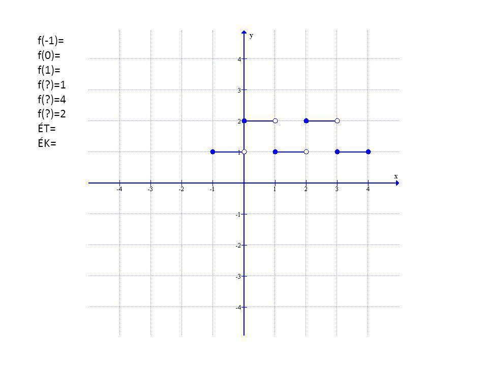 f(-1)= f(0)= f(1)= f( )=1 f( )=4 f( )=2 ÉT= ÉK=