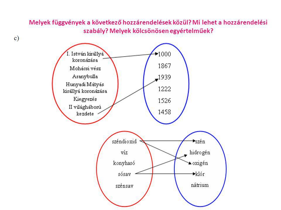 Melyek függvények a következő hozzárendelések közül