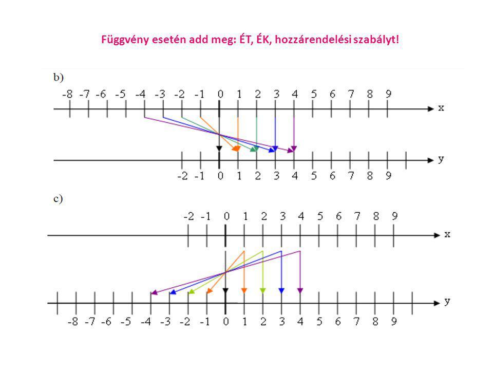 Függvény esetén add meg: ÉT, ÉK, hozzárendelési szabályt!