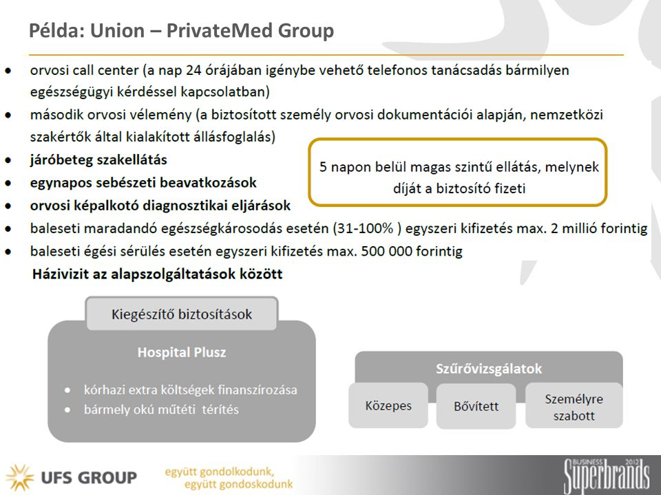 Példa: Union – PrivateMed Group