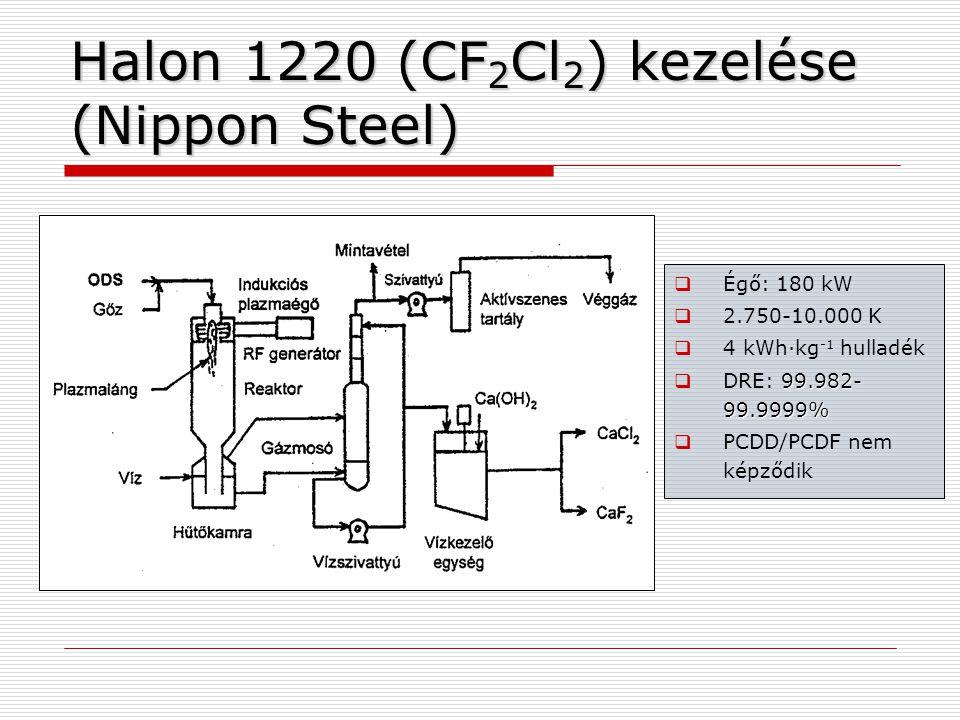 Halon 1220 (CF2Cl2) kezelése (Nippon Steel)