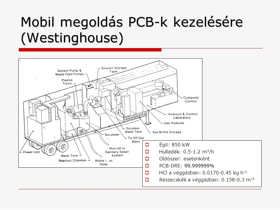 Mobil megoldás PCB-k kezelésére (Westinghouse)