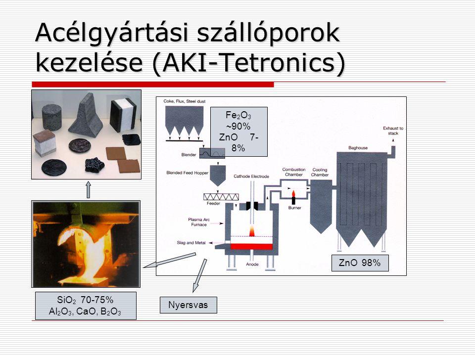 Acélgyártási szállóporok kezelése (AKI-Tetronics)