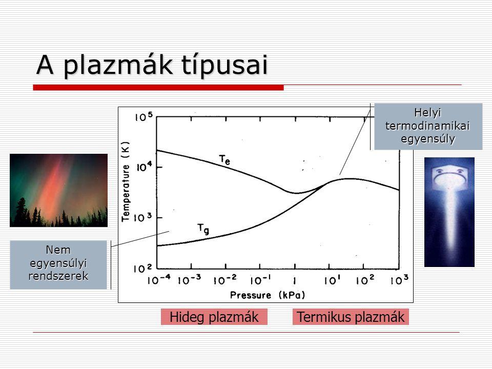 Helyi termodinamikai egyensúly
