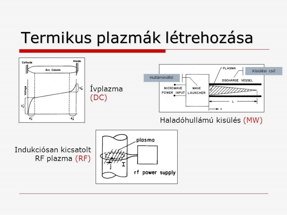 Termikus plazmák létrehozása