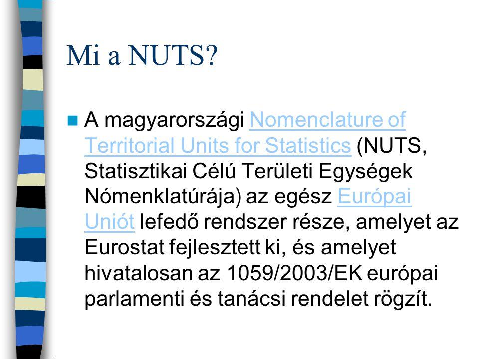 Mi a NUTS