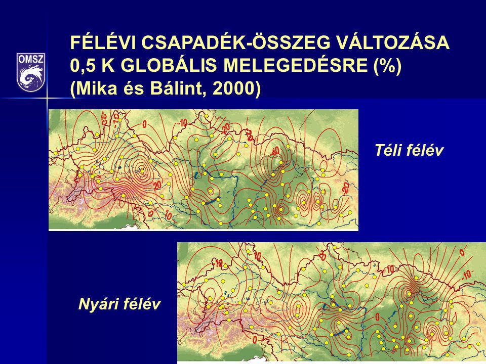 FÉLÉVI CSAPADÉK-ÖSSZEG VÁLTOZÁSA 0,5 K GLOBÁLIS MELEGEDÉSRE (%)