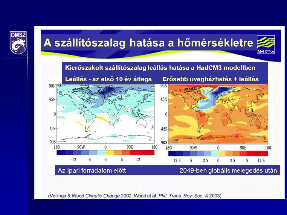 A szállítószalag hatása a hőmérsékletre