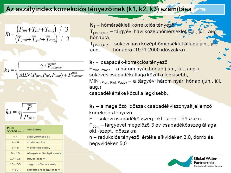 Az aszályindex korrekciós tényezőinek (k1, k2, k3) számítása