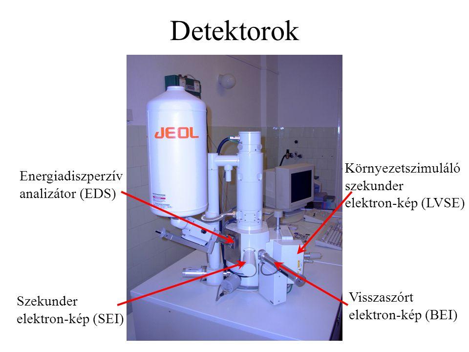 Detektorok Környezetszimuláló Energiadiszperzív szekunder