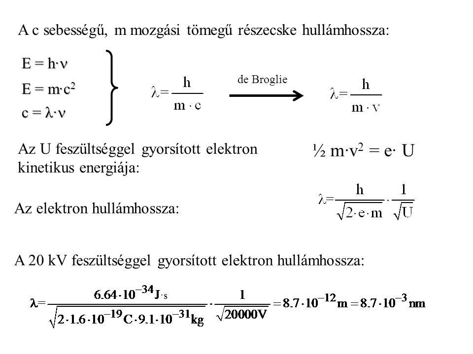 ½ m·v2 = e· U A c sebességű, m mozgási tömegű részecske hullámhossza: