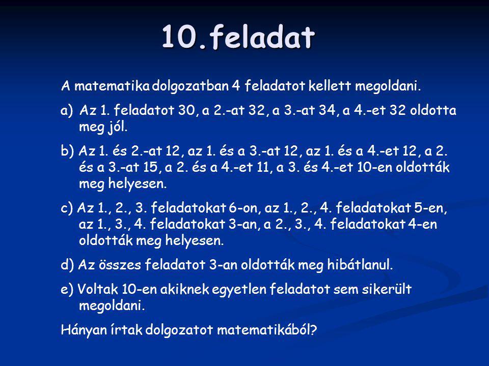 10.feladat A matematika dolgozatban 4 feladatot kellett megoldani.