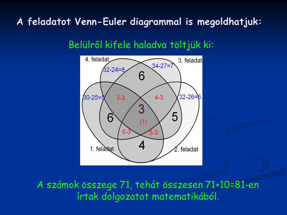 A feladatot Venn-Euler diagrammal is megoldhatjuk: