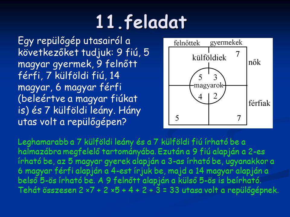 11.feladat