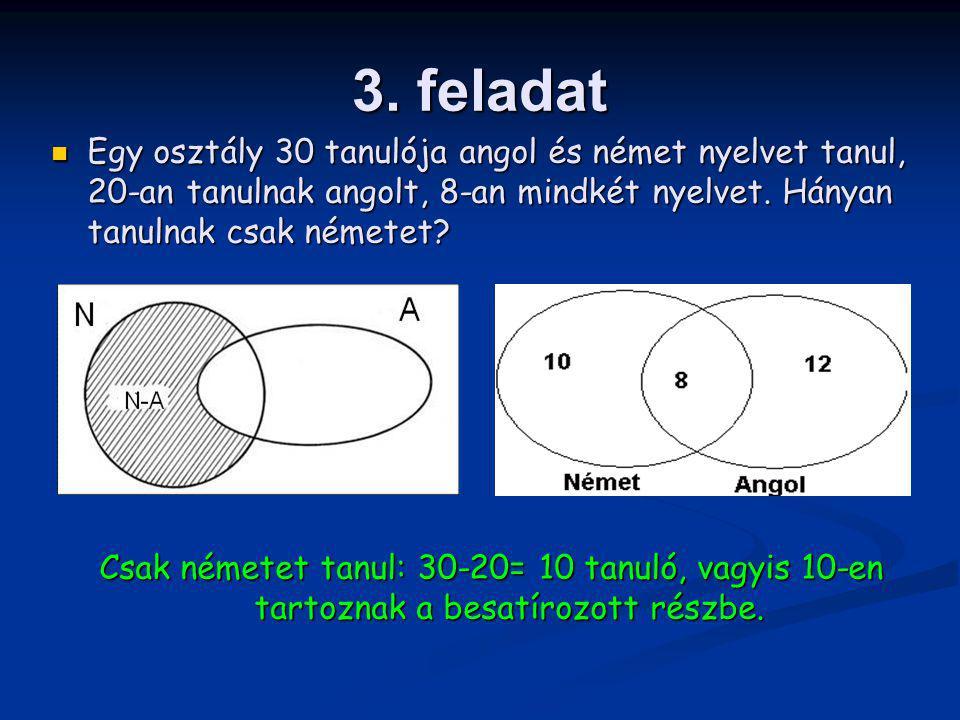 3. feladat Egy osztály 30 tanulója angol és német nyelvet tanul, 20-an tanulnak angolt, 8-an mindkét nyelvet. Hányan tanulnak csak németet