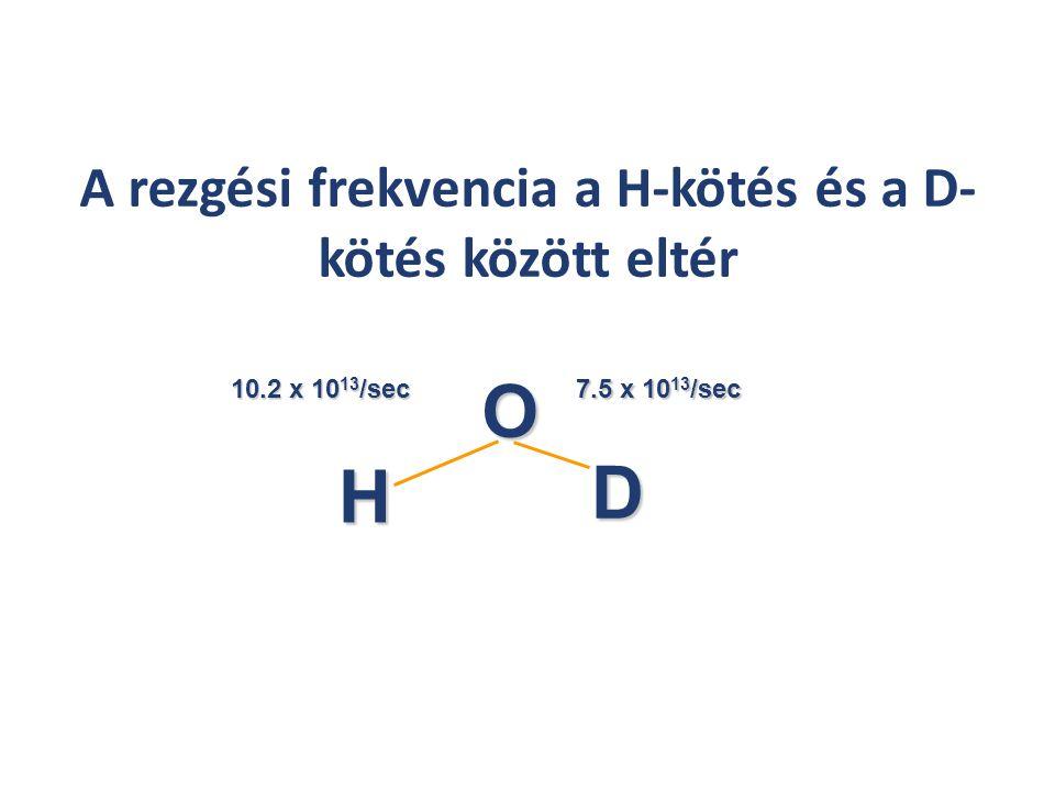 A rezgési frekvencia a H-kötés és a D-kötés között eltér