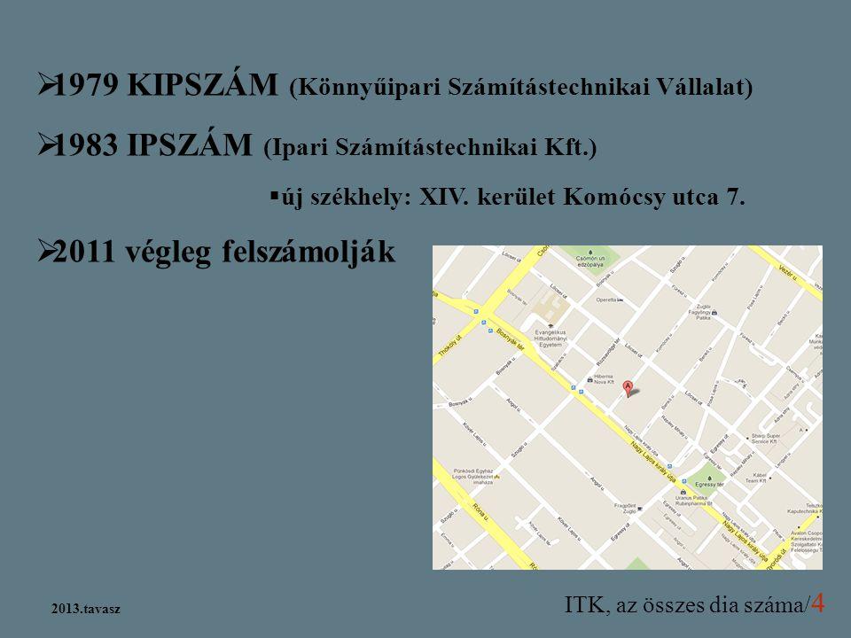 1979 KIPSZÁM (Könnyűipari Számítástechnikai Vállalat)