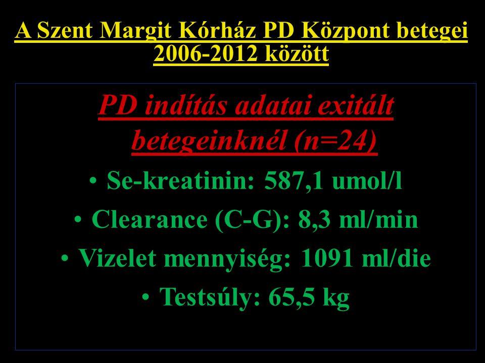 PD indítás adatai exitált betegeinknél (n=24)