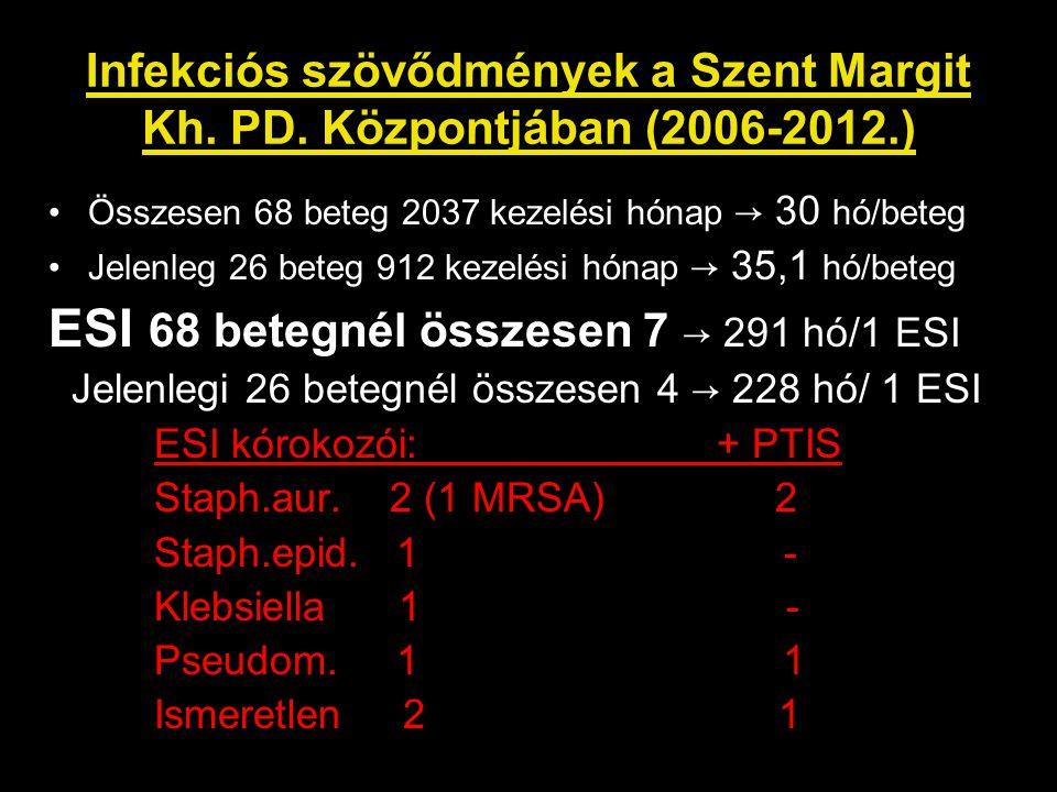 ESI 68 betegnél összesen 7 → 291 hó/1 ESI