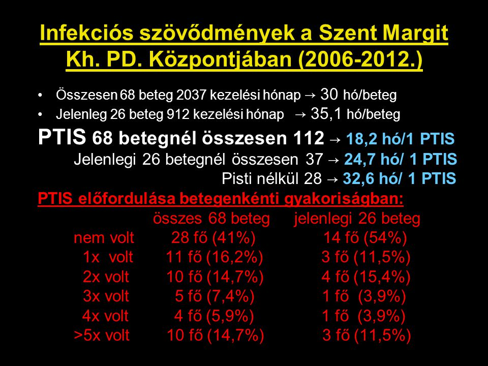 PTIS 68 betegnél összesen 112 → 18,2 hó/1 PTIS