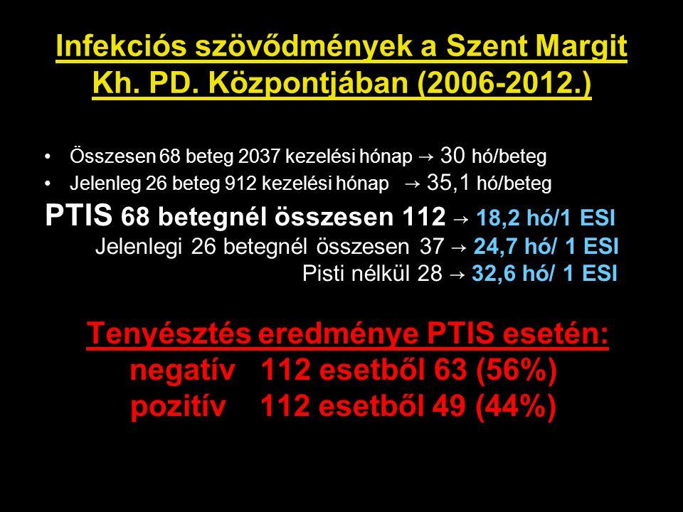 PTIS 68 betegnél összesen 112 → 18,2 hó/1 ESI