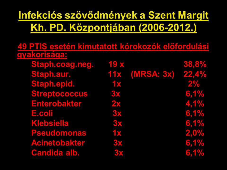 Infekciós szövődmények a Szent Margit Kh. PD. Központjában (2006-2012
