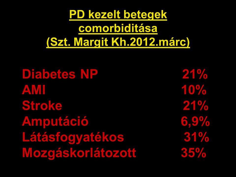 PD kezelt betegek comorbiditása (Szt. Margit Kh.2012.márc)