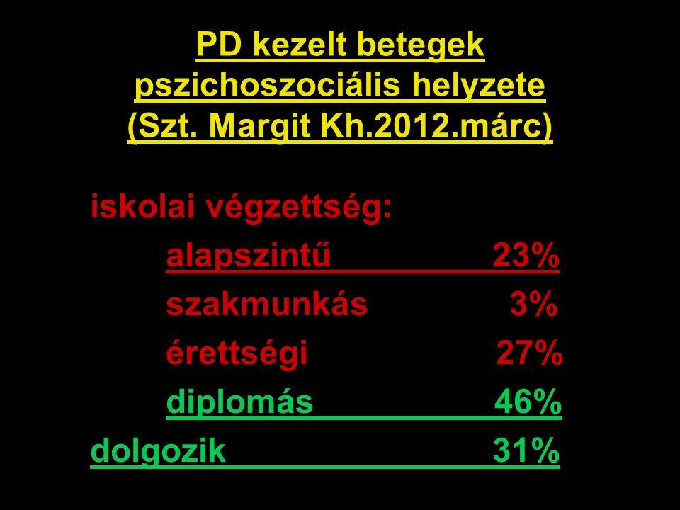 PD kezelt betegek pszichoszociális helyzete (Szt. Margit Kh.2012.márc)