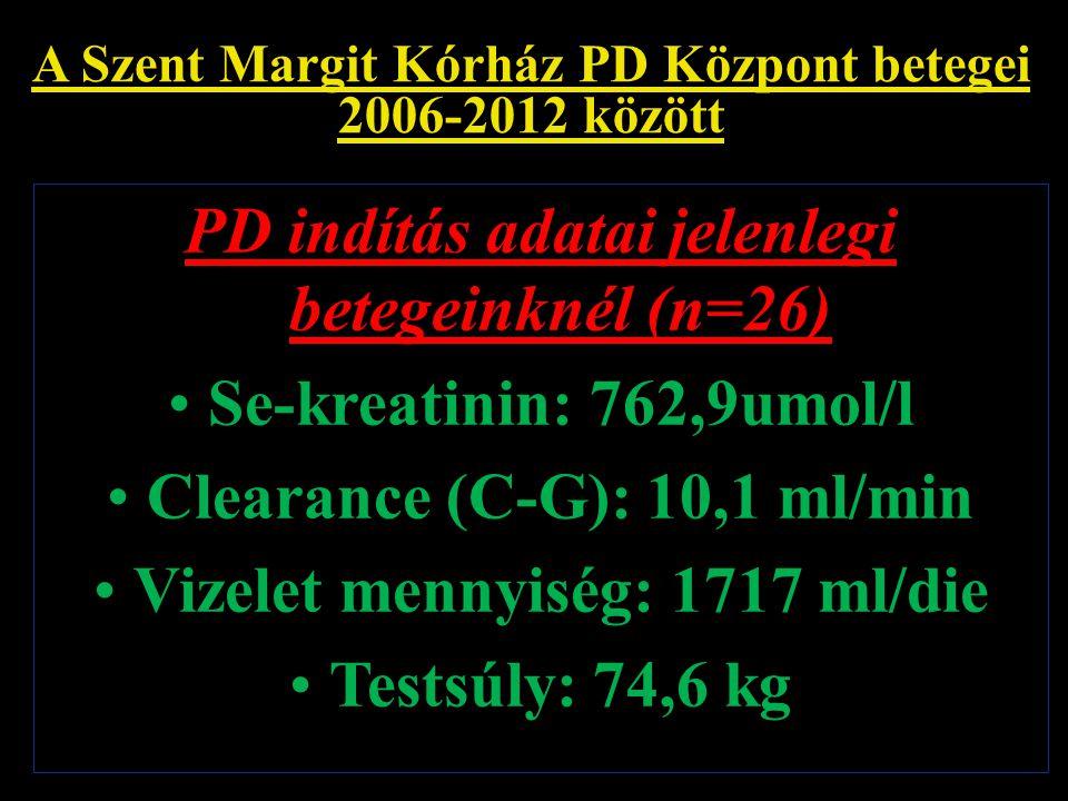 PD indítás adatai jelenlegi betegeinknél (n=26)