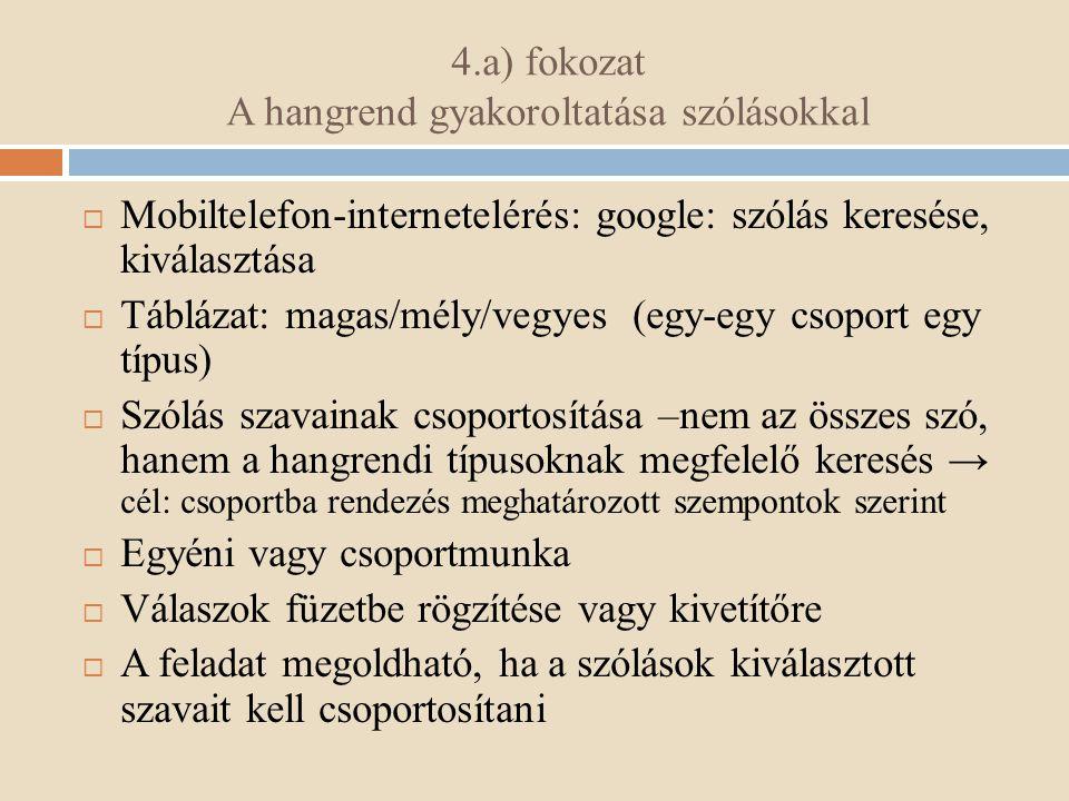 4.a) fokozat A hangrend gyakoroltatása szólásokkal