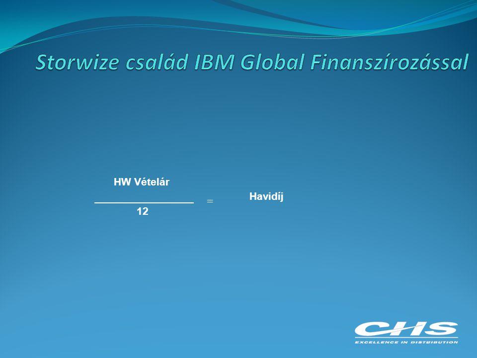 Storwize család IBM Global Finanszírozással