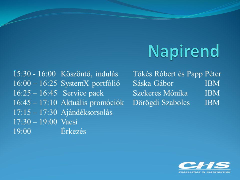 Napirend 15:30 - 16:00 Köszöntő, indulás Tőkés Róbert és Papp Péter