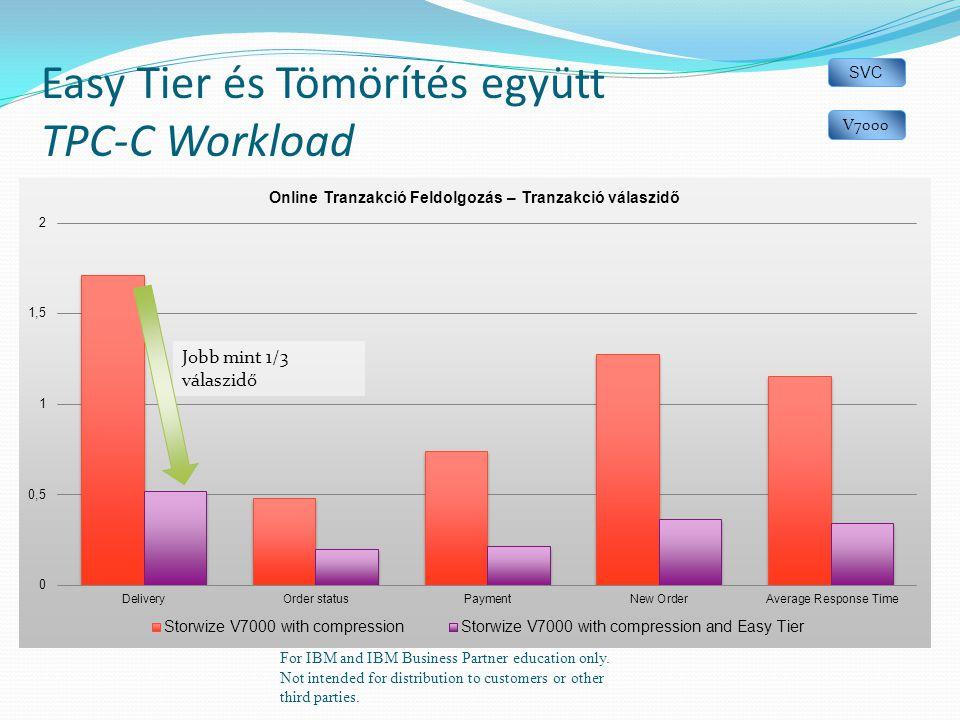 Easy Tier és Tömörítés együtt TPC-C Workload