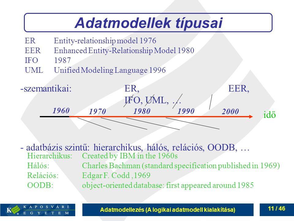 Adatmodellek típusai szemantikai: ER, EER, IFO, UML, …