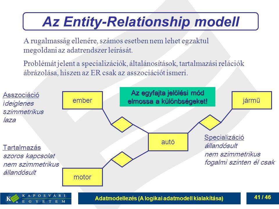 Az Entity-Relationship modell