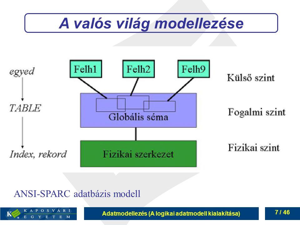 A valós világ modellezése