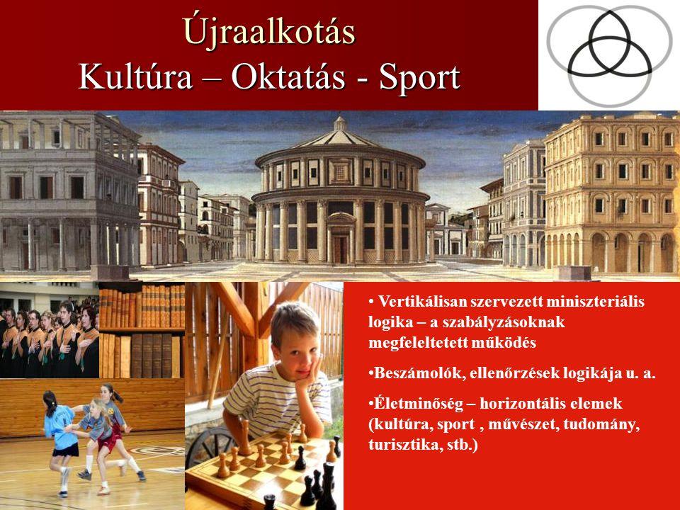 Újraalkotás Kultúra – Oktatás - Sport