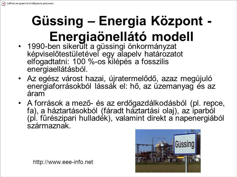 Güssing – Energia Központ - Energiaönellátó modell