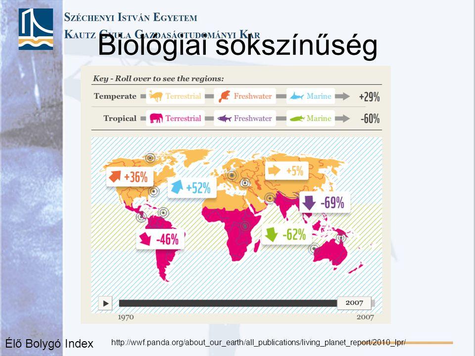 Biológiai sokszínűség