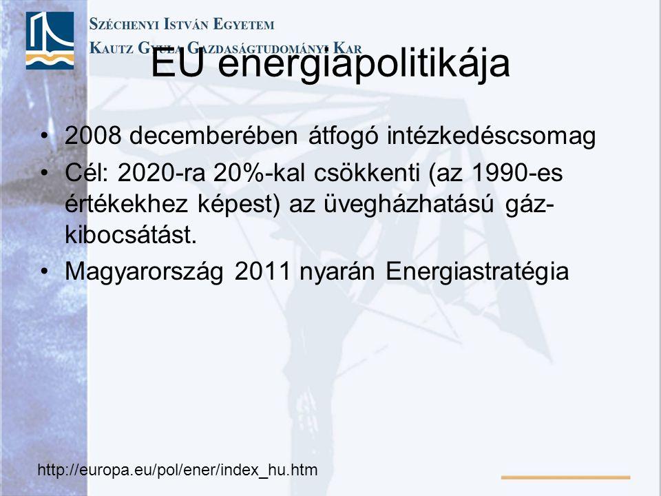 EU energiapolitikája 2008 decemberében átfogó intézkedéscsomag