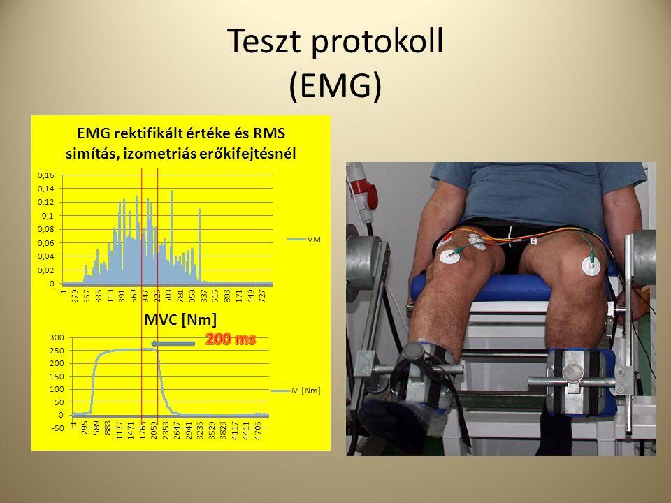 Teszt protokoll (EMG) 200 ms
